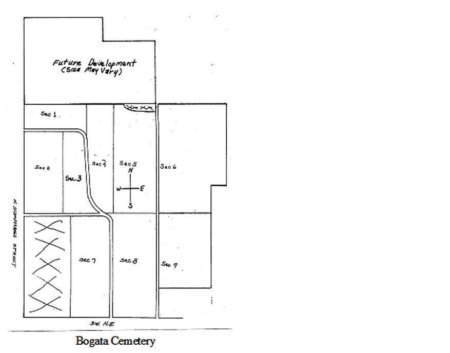 Red River County, Texas Genealogy and Family History Resources